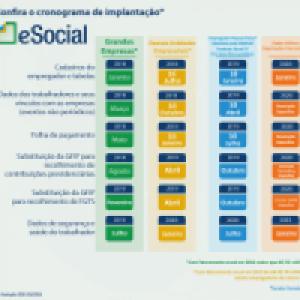 """""""Novo Cronograma do eSocial"""""""
